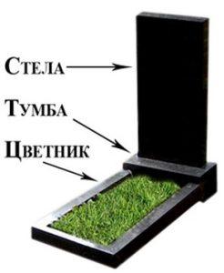 гранитный памятник (стела, тумба, цветник) фото